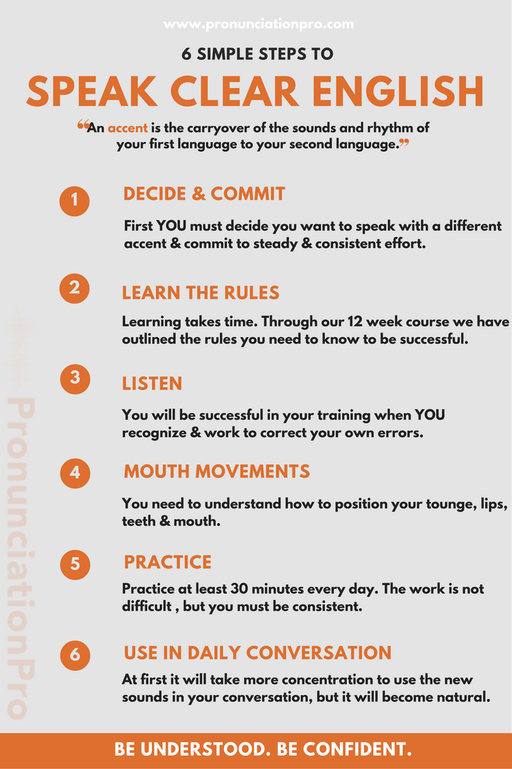 How to Improve Your English Pronunciation to Talk Like a ...